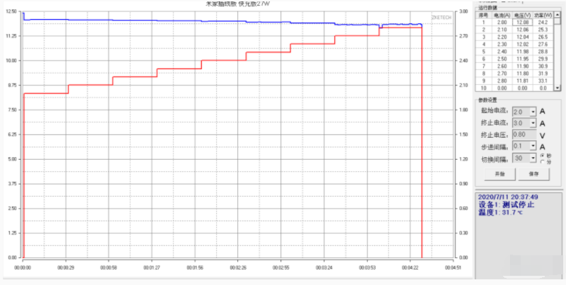 评测米家插线板:27W快充延长线,有3个USB-A口,支持QC3.0协议