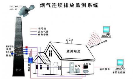 氧气传感器KE-25F3在CEMS烟气分析系统应...