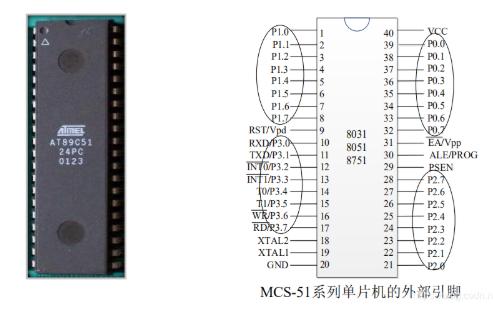 MCS-51單片機外部引腳及總線接口