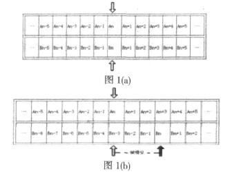 基于FPGA算法实现两路视频图像同步判别的研究分...