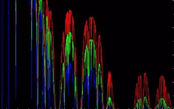 比手机频率高出1000倍的宇宙辐射能量,是怎样的存在?