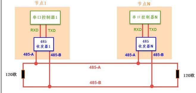 RS-485總線技術的基礎知識