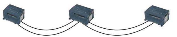 RS-485總線通信協議分析