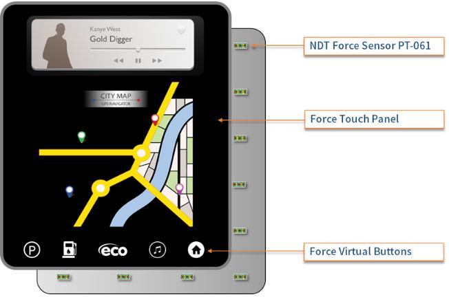 NDT推出面向下一代智能座艙應用的壓感觸控解決方案