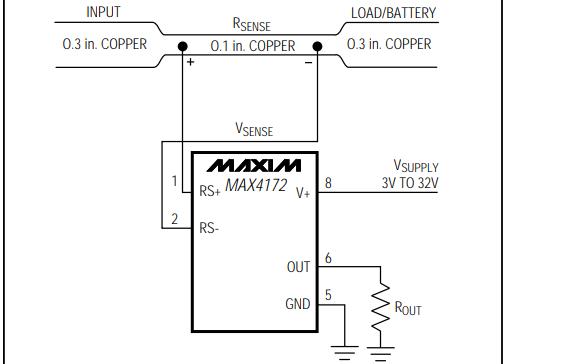 MAX4172高侧电流检测放大器的数据手册免费下载