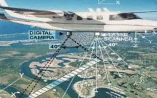 基于无人机平台的数字航摄技术的特点及应用分析