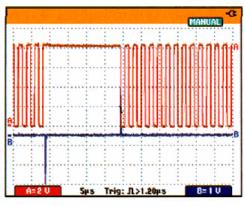使用具有脉宽触发功能的示波表查找出隐藏的问题