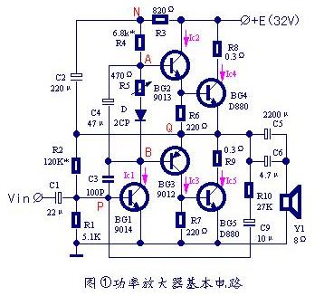 功率放大器基本电路的特点及采用分立元件实现设计
