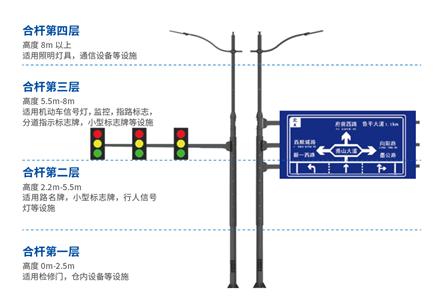 """上海三思:""""多杆合一""""解决方案改造路灯等,助力城..."""