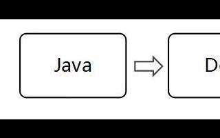Java代码加密支持Android App Bundle动态化框架