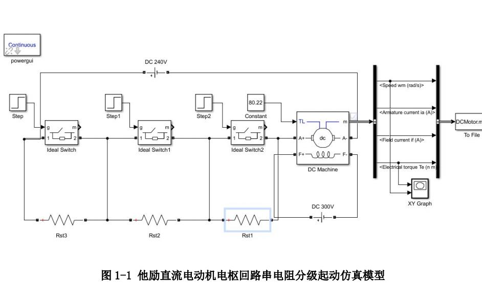直流电动机电力拖动的仿真资料分析