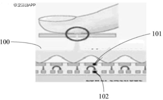 專利解密 VIVO全屏指紋識別技術解析
