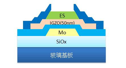 揭秘IGZO液晶屏幕面板的特性和优缺点
