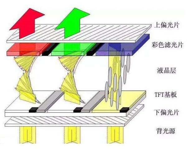 天马完成全球首款LCD屏内多点指纹识别解决方案