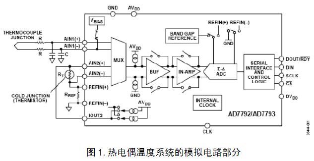 温度测量系统的设计应用对模数转换器有哪些性能要求