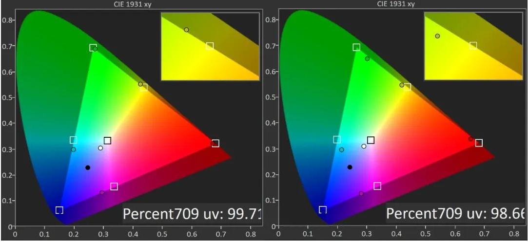 评测华为、小米、vivo六款LCD屏幕手机,验证...