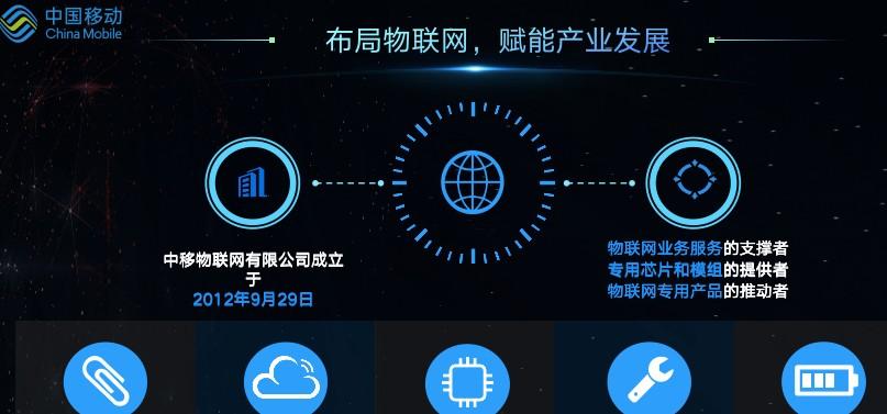 切片:5G網絡與千行百業融合的助推器