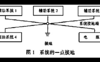 計算機自動測試系統的地線種類和技術介紹與分析