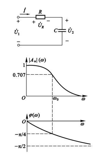 无源搁颁滤波器与有源滤波器介绍