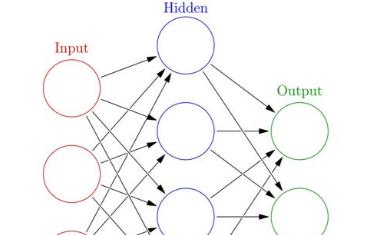 解析深度学习中数据的重要性