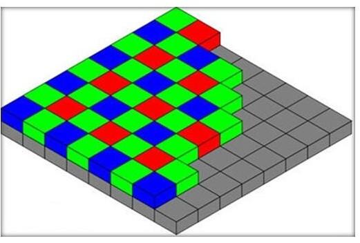 關于索尼CMOS圖像傳感器芯片IMX400的三層...