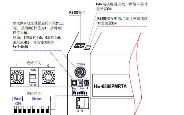 H3U系列可編程邏輯控制器的數據手冊免費下載
