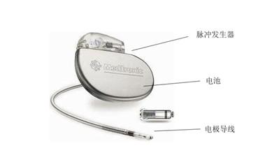 艾德克斯可为医疗电子设备提供专业的测试解决方案