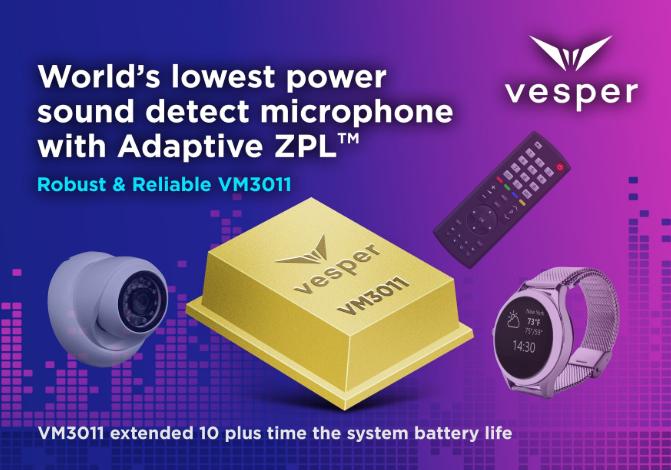 Vesper发布业界首款采用自适应零功率听觉技术的智能数字麦克风