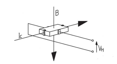 霍尔电流传感器 开环霍尔方案解析