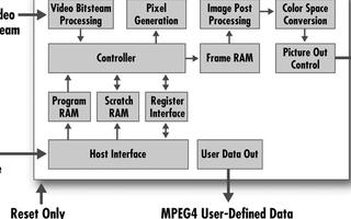通过利用FPGA协处理器实现对汽车娱乐系统进行优...