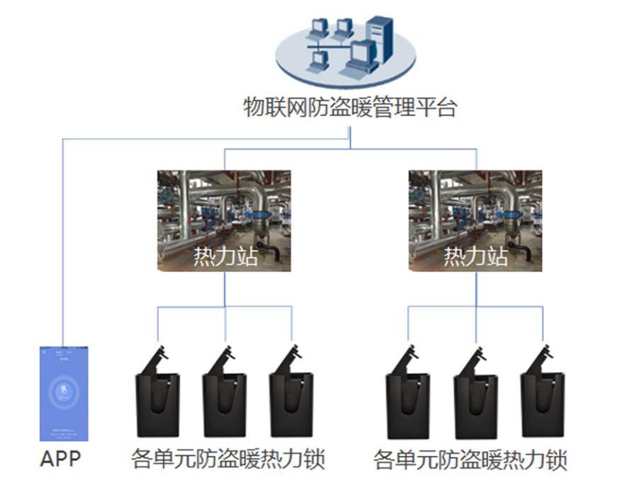 http://www.reviewcode.cn/yunjisuan/161080.html