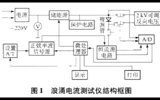 基于8031单片机和转换系统实现智能化浪涌电流测试仪的设计