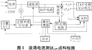 基于8031单片机和转换系统实现大香蕉网站化浪涌电流测试仪的设计
