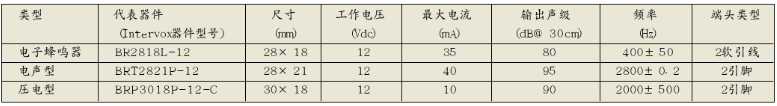 如何選擇合適的音頻轉換器,需要哪些要點