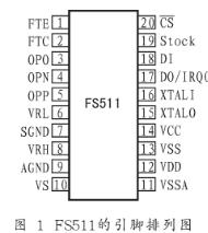 低功耗模数转换器FS511的特性、引脚功能和应用分析