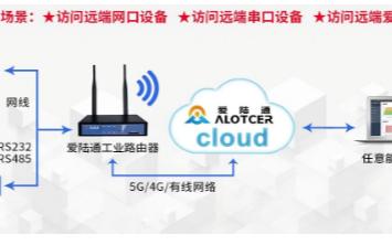 什么是5G工業路由器,它的功能特點是什么