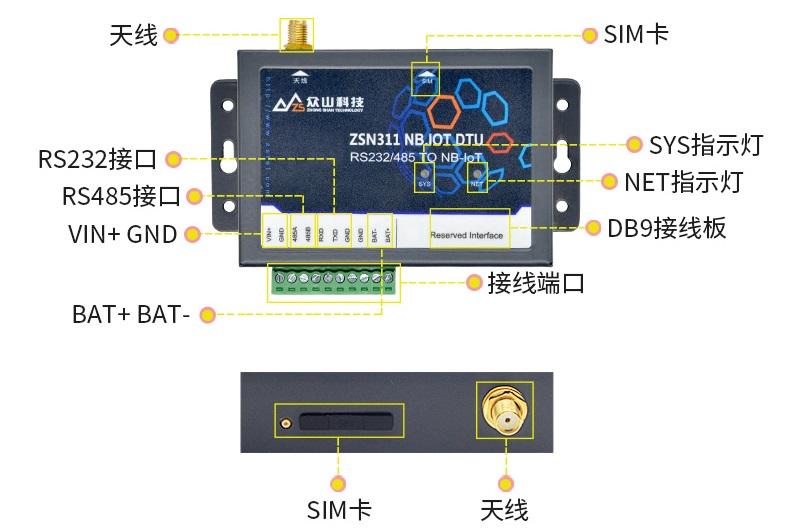 NB-IoT DTU是什么,NB-IoT的優勢是什么