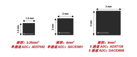 关于DAC53401中的集成基准和缓冲器介绍