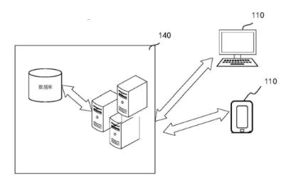 解密腾讯基于机器学习的数据迁移方法的专利