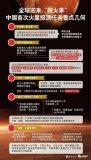 中电博微38所研发国内首款环绕器雷达