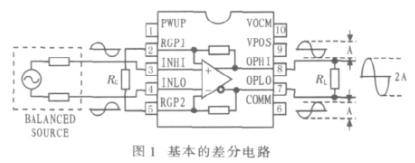 低功耗差分放大器AD8351的性能特点和在差分电...