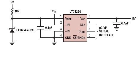基于齐纳二极管的基准电压源