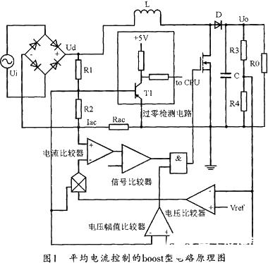 http://www.reviewcode.cn/shujuku/160566.html