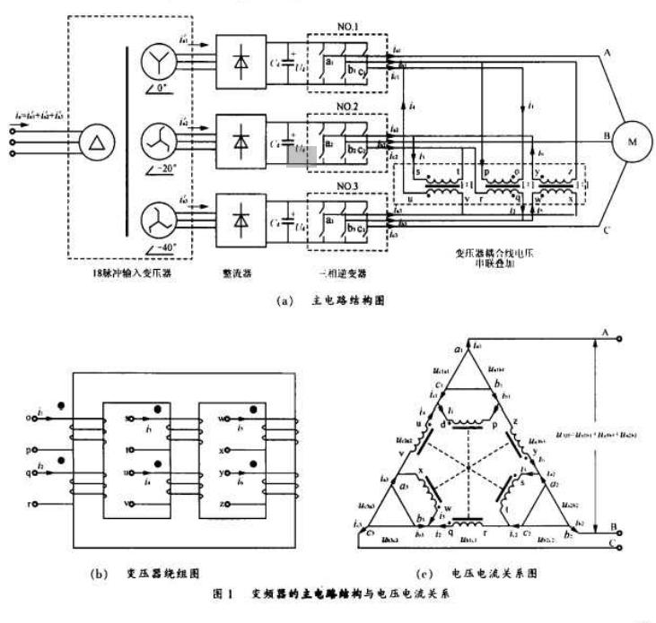 基于三相半橋式逆變器實現高壓變頻器的設計方案