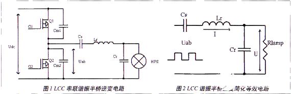 基于LCC串并联谐振技术实现HPS电子镇流器滑频软启动的应用设计