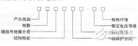 电压互感器到底是什么及基本结构与型号详细说明
