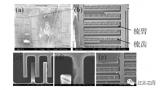 MEMS惯性器件在典型应用环境下的主要失效模式和失效机理进行分析和总结