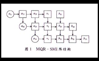 基于坐标旋转数字计算机技术实现MQR自适应波束形成