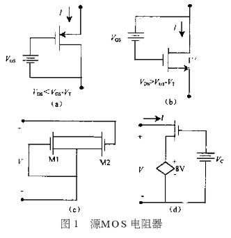CMOS集成电路设计中如何在物理层上实现电阻的设...