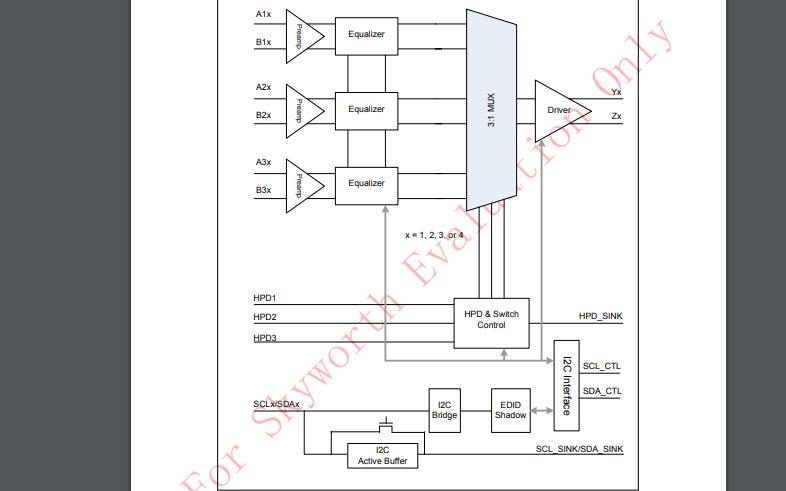 HDMI接口芯片PS331的数据手册免费下载